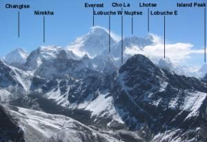 Nirekha /Lobuche peak 2018/19/20